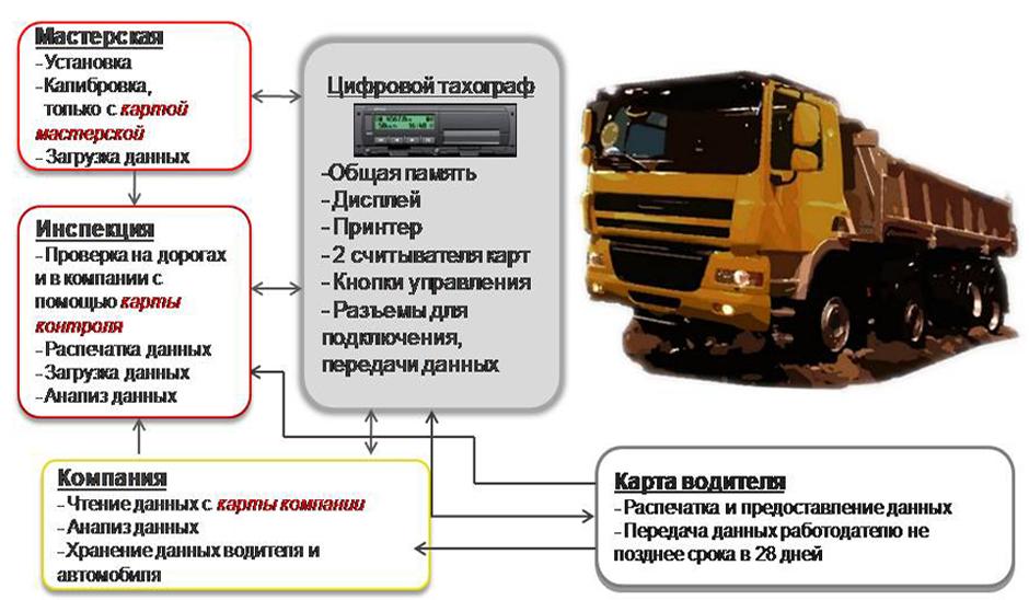 Cистема тр.сред и мониторинг